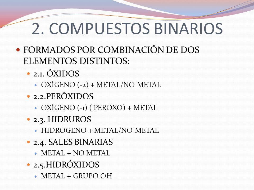 2. COMPUESTOS BINARIOS FORMADOS POR COMBINACIÓN DE DOS ELEMENTOS DISTINTOS: 2.1. ÓXIDOS. OXÍGENO (-2) + METAL/NO METAL.