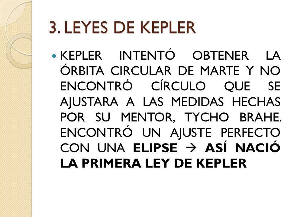 3. LEYES DE KEPLER
