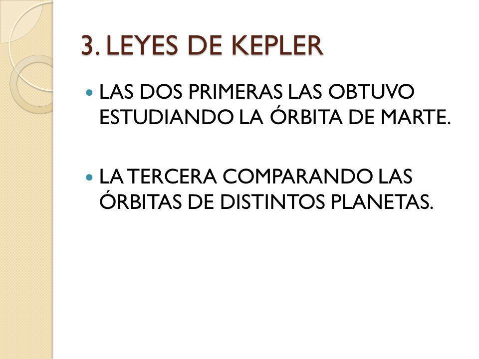 3.LEYES DE KEPLERLAS DOS PRIMERAS LAS OBTUVO ESTUDIANDO LA ÓRBITA DE MARTE.