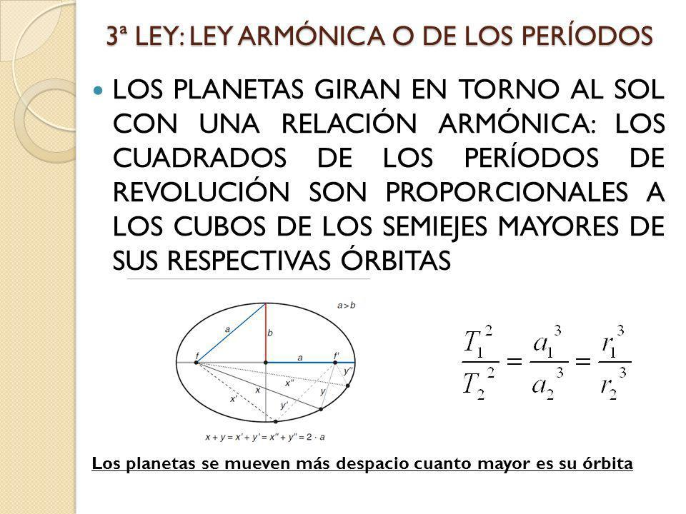 3ª LEY: LEY ARMÓNICA O DE LOS PERÍODOS