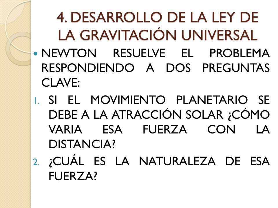 4. DESARROLLO DE LA LEY DE LA GRAVITACIÓN UNIVERSAL
