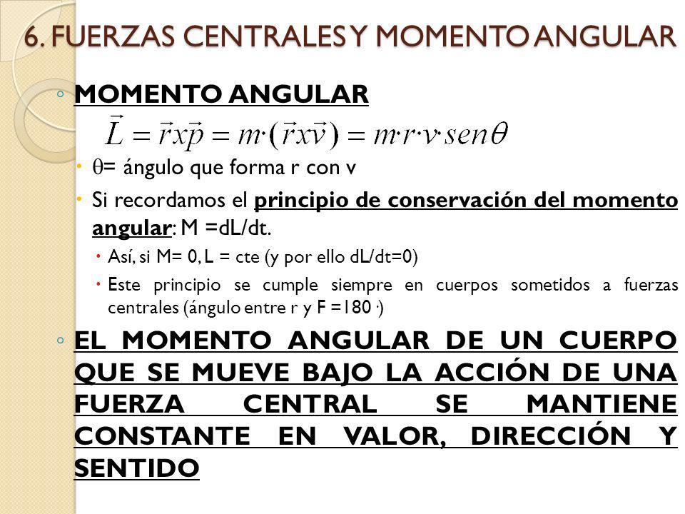 6. FUERZAS CENTRALES Y MOMENTO ANGULAR