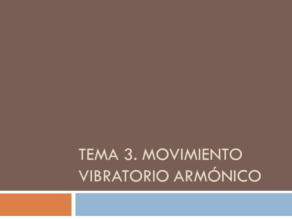 Tema 3. movimiento vibratorio armónico