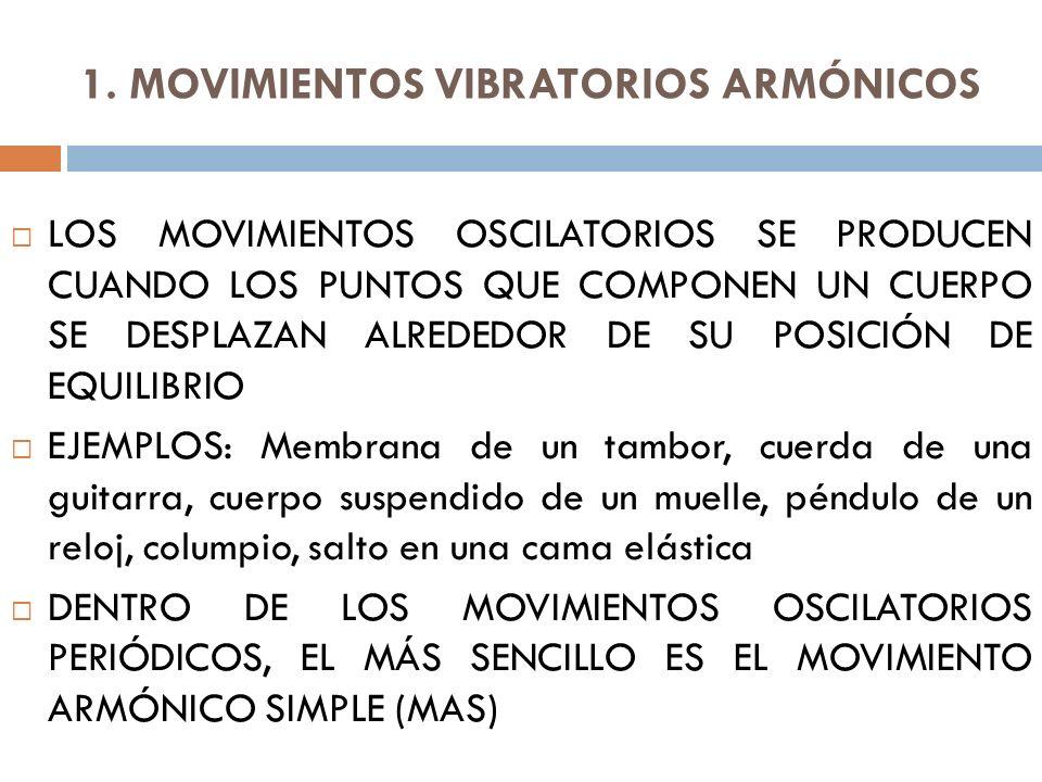 1. MOVIMIENTOS VIBRATORIOS ARMÓNICOS