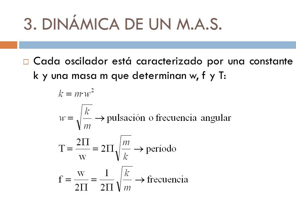 3. DINÁMICA DE UN M.A.S.