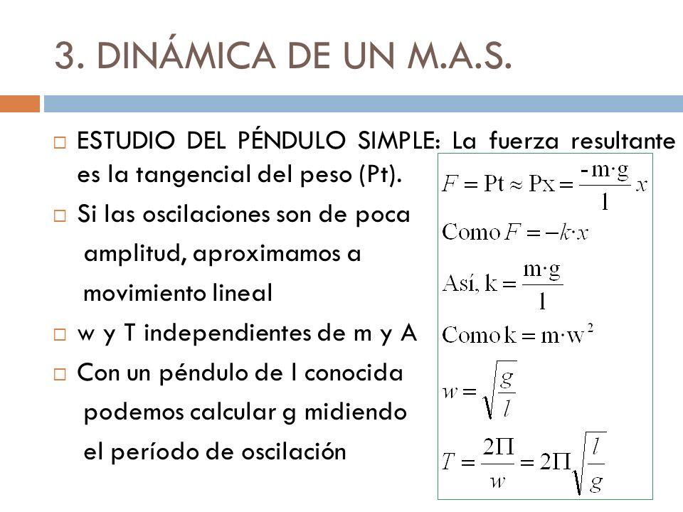 3. DINÁMICA DE UN M.A.S. ESTUDIO DEL PÉNDULO SIMPLE: La fuerza resultante es la tangencial del peso (Pt).