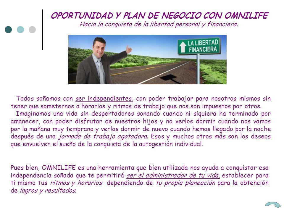 OPORTUNIDAD Y PLAN DE NEGOCIO CON OMNILIFE