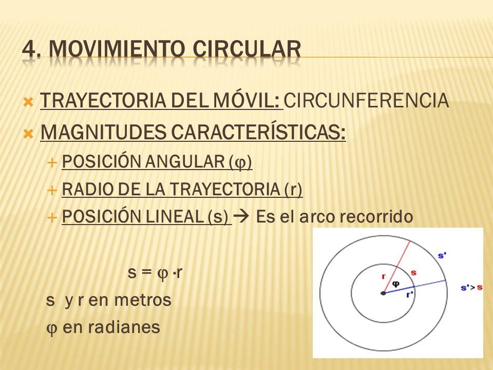 4. Movimiento circular TRAYECTORIA DEL MÓVIL: CIRCUNFERENCIA