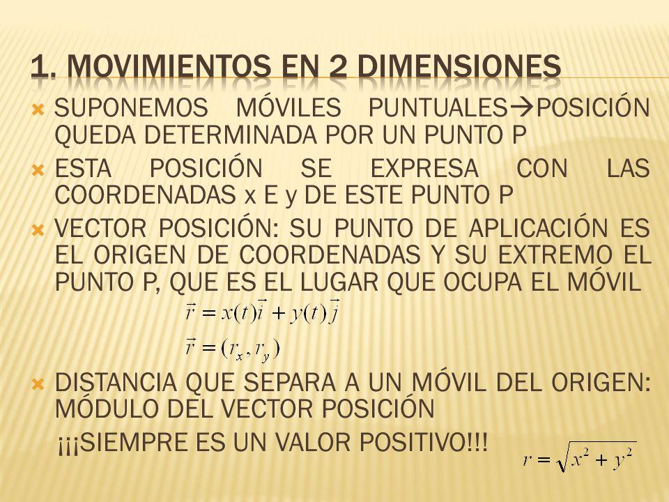 1. Movimientos en 2 dimensiones
