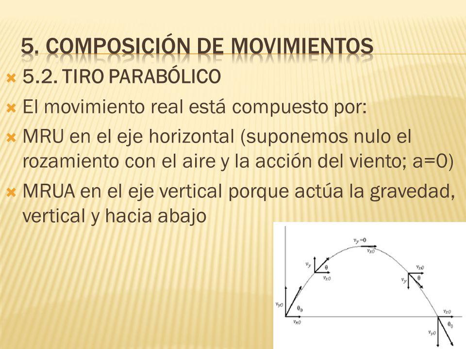5. Composición de movimientos