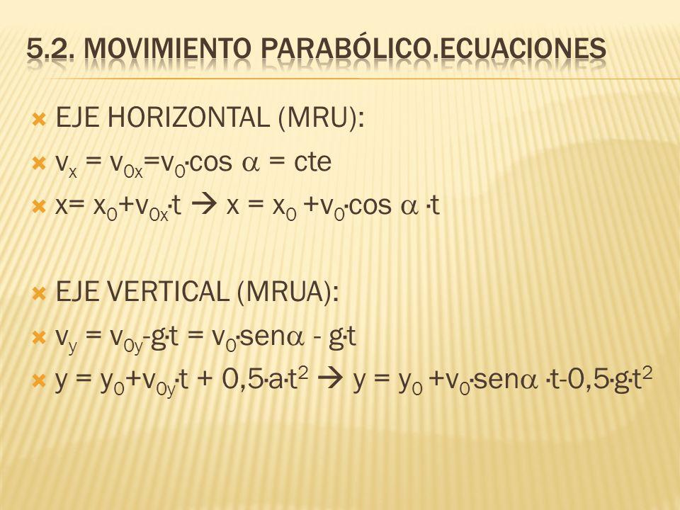 5.2. MOVIMIENTO PARABÓLICO.ECUACIONES
