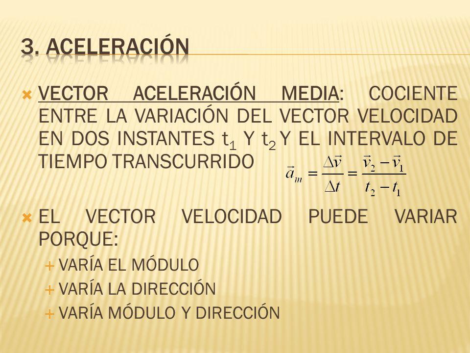 3. aceleración