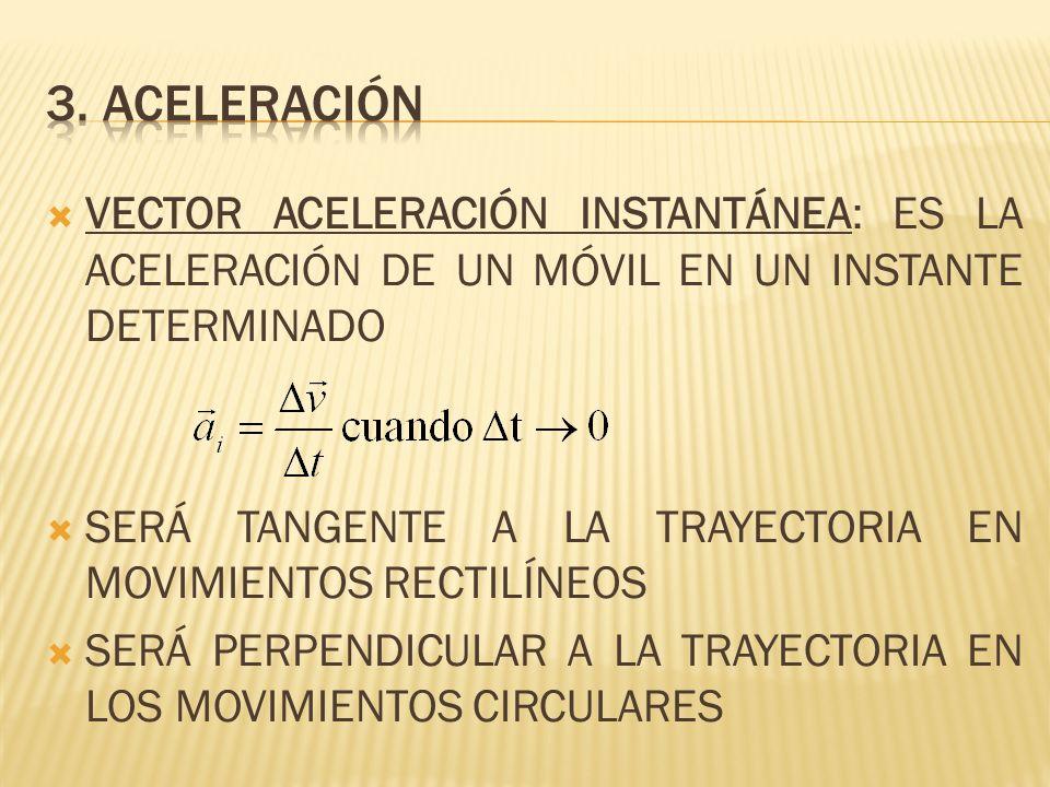 3. aceleración VECTOR ACELERACIÓN INSTANTÁNEA: ES LA ACELERACIÓN DE UN MÓVIL EN UN INSTANTE DETERMINADO.