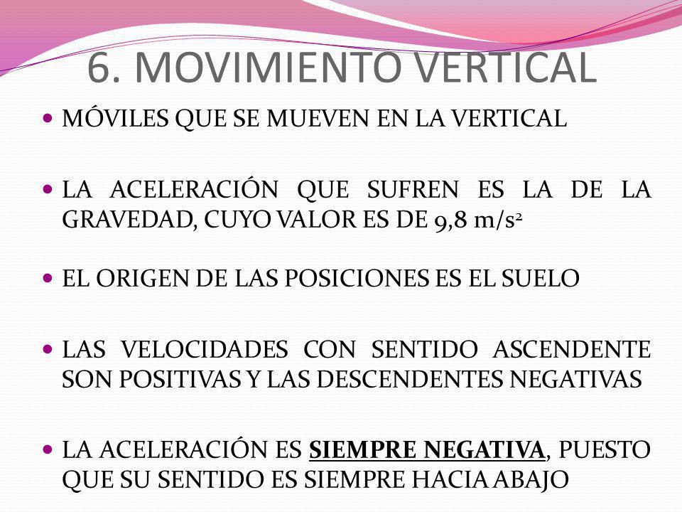 6. MOVIMIENTO VERTICAL MÓVILES QUE SE MUEVEN EN LA VERTICAL