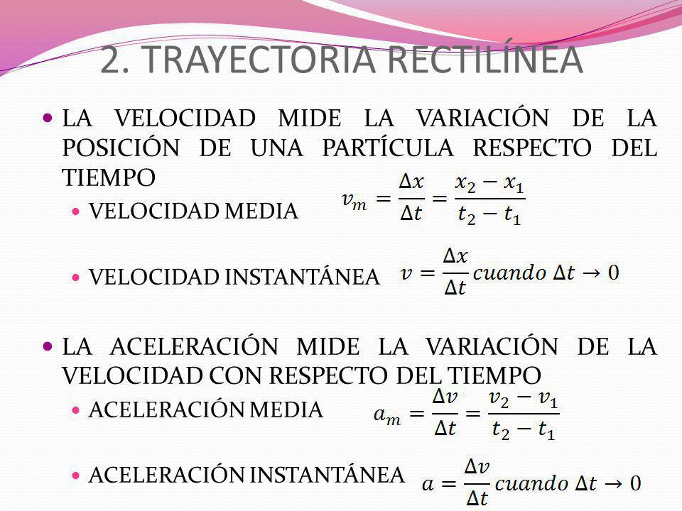 2. TRAYECTORIA RECTILÍNEA