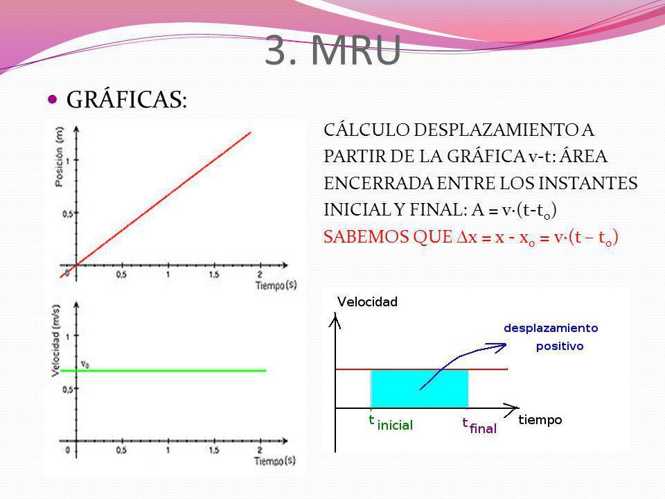 3. MRU GRÁFICAS: CÁLCULO DESPLAZAMIENTO A