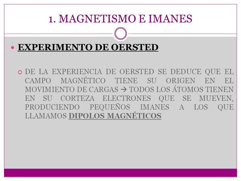 1. MAGNETISMO E IMANES EXPERIMENTO DE OERSTED