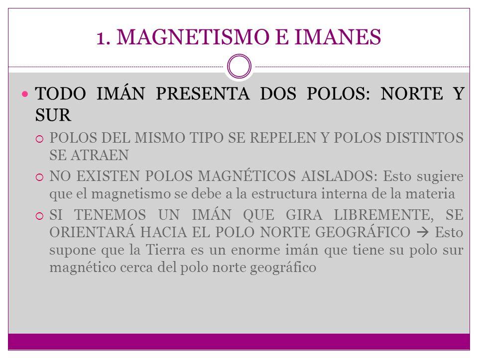1. MAGNETISMO E IMANES TODO IMÁN PRESENTA DOS POLOS: NORTE Y SUR