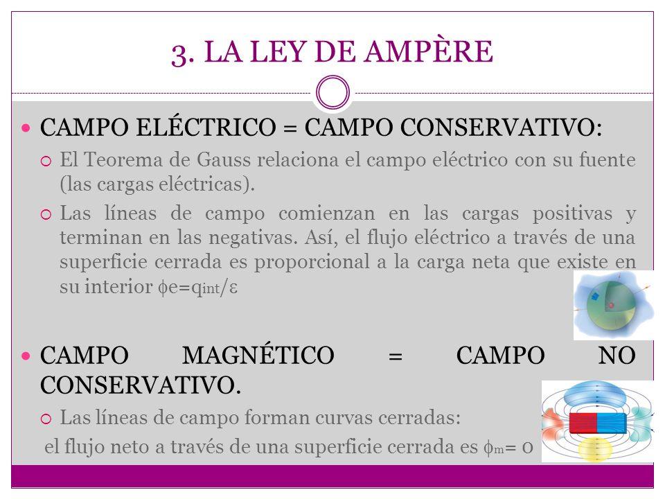 3. LA LEY DE AMPÈRE CAMPO ELÉCTRICO = CAMPO CONSERVATIVO: