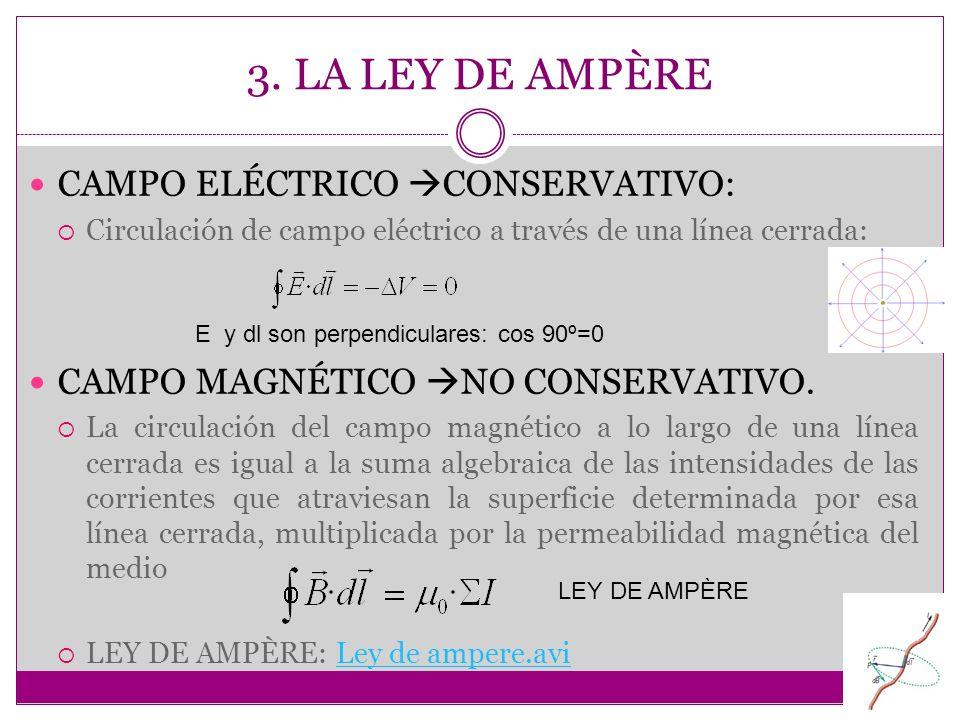 3. LA LEY DE AMPÈRE CAMPO ELÉCTRICO CONSERVATIVO: