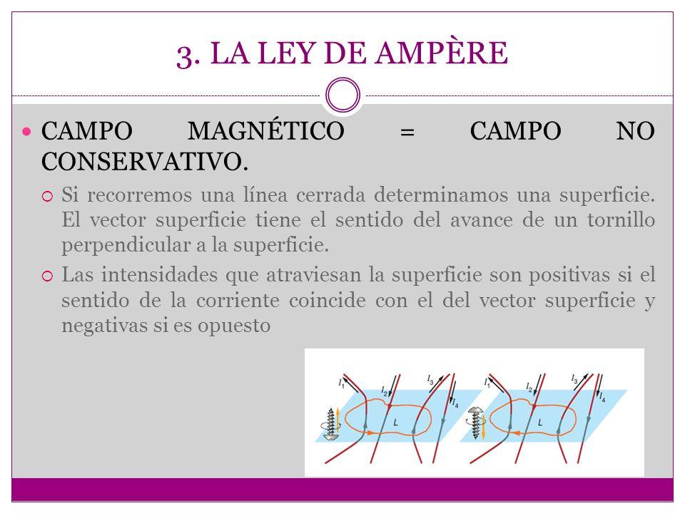 3. LA LEY DE AMPÈRE CAMPO MAGNÉTICO = CAMPO NO CONSERVATIVO.