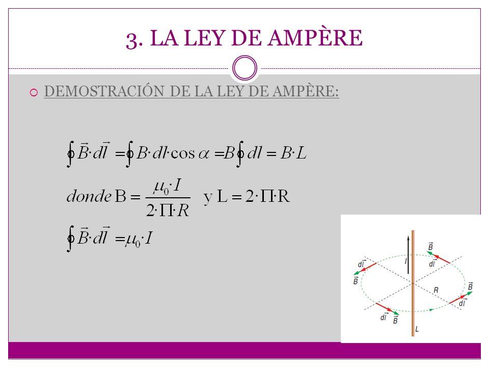 3. LA LEY DE AMPÈRE DEMOSTRACIÓN DE LA LEY DE AMPÈRE: