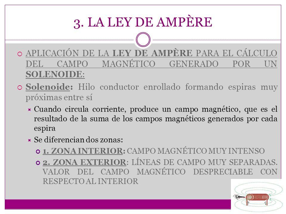 3. LA LEY DE AMPÈREAPLICACIÓN DE LA LEY DE AMPÈRE PARA EL CÁLCULO DEL CAMPO MAGNÉTICO GENERADO POR UN SOLENOIDE: