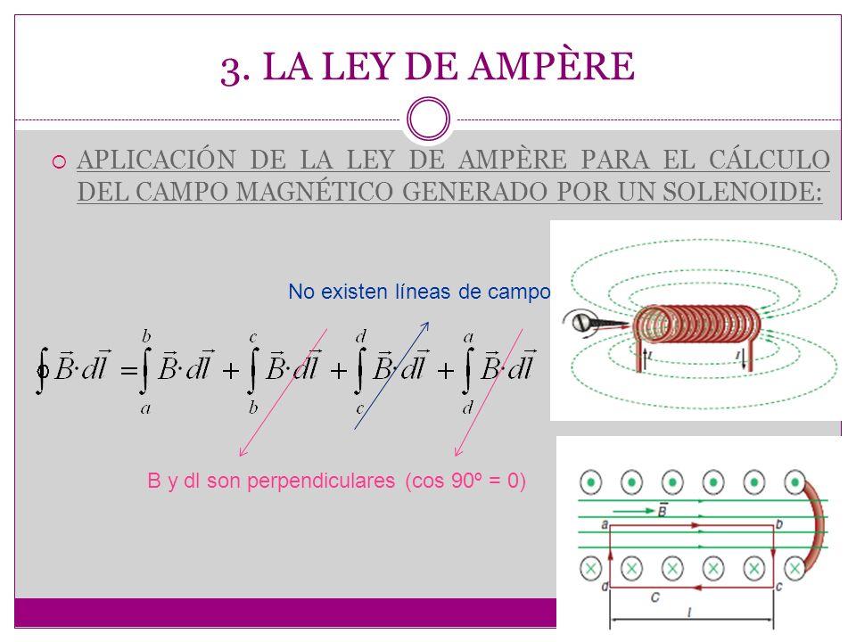 3. LA LEY DE AMPÈRE APLICACIÓN DE LA LEY DE AMPÈRE PARA EL CÁLCULO DEL CAMPO MAGNÉTICO GENERADO POR UN SOLENOIDE: