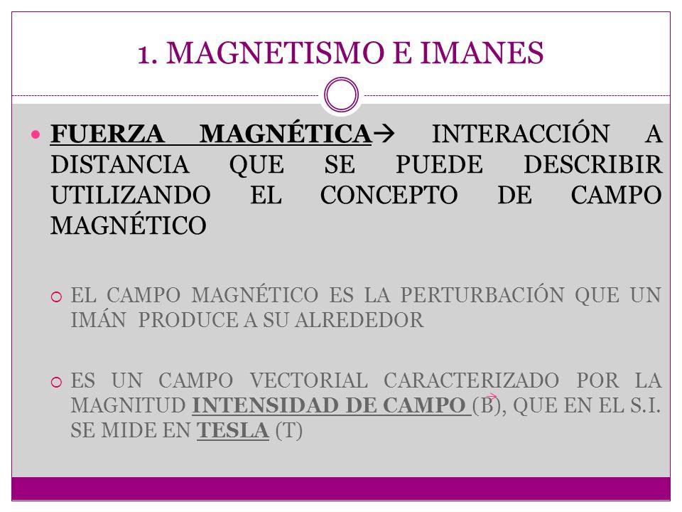 1. MAGNETISMO E IMANESFUERZA MAGNÉTICA INTERACCIÓN A DISTANCIA QUE SE PUEDE DESCRIBIR UTILIZANDO EL CONCEPTO DE CAMPO MAGNÉTICO.
