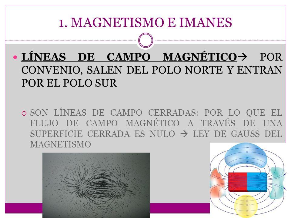 1. MAGNETISMO E IMANES LÍNEAS DE CAMPO MAGNÉTICO POR CONVENIO, SALEN DEL POLO NORTE Y ENTRAN POR EL POLO SUR.
