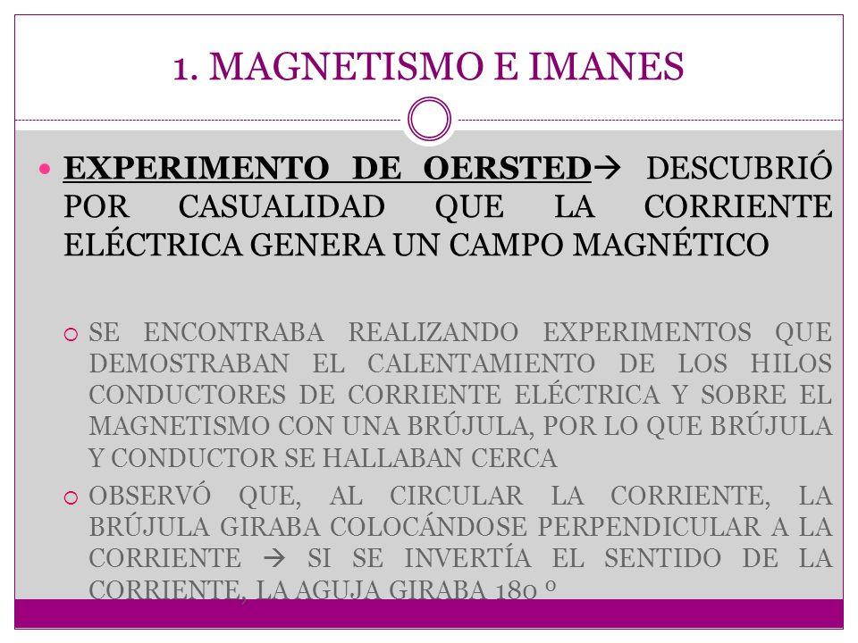 1. MAGNETISMO E IMANES EXPERIMENTO DE OERSTED DESCUBRIÓ POR CASUALIDAD QUE LA CORRIENTE ELÉCTRICA GENERA UN CAMPO MAGNÉTICO.