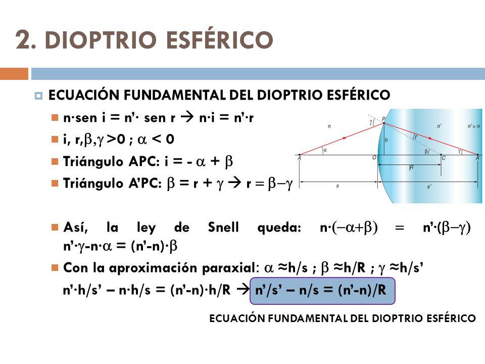 2. DIOPTRIO ESFÉRICO ECUACIÓN FUNDAMENTAL DEL DIOPTRIO ESFÉRICO