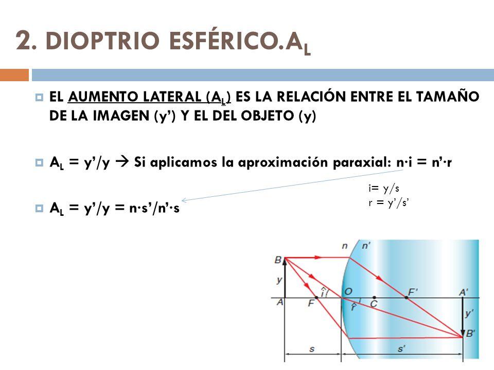 2. DIOPTRIO ESFÉRICO.ALEL AUMENTO LATERAL (AL) ES LA RELACIÓN ENTRE EL TAMAÑO DE LA IMAGEN (y') Y EL DEL OBJETO (y)