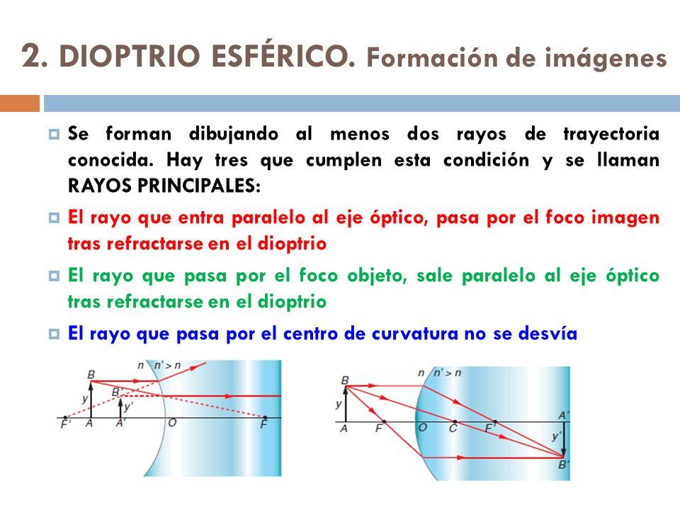 2. DIOPTRIO ESFÉRICO. Formación de imágenes