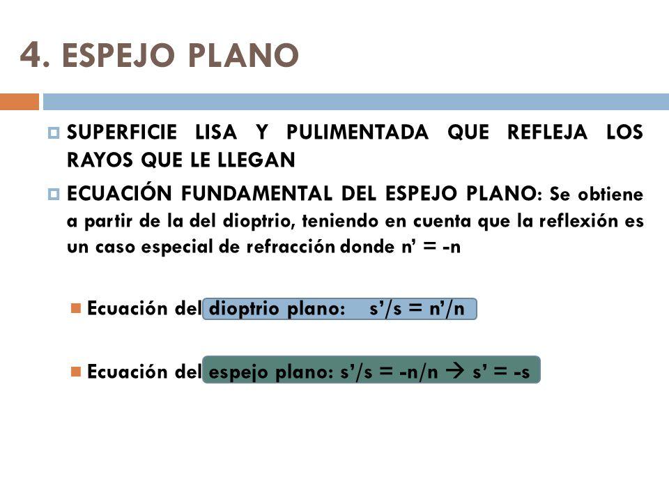 4. ESPEJO PLANO SUPERFICIE LISA Y PULIMENTADA QUE REFLEJA LOS RAYOS QUE LE LLEGAN.