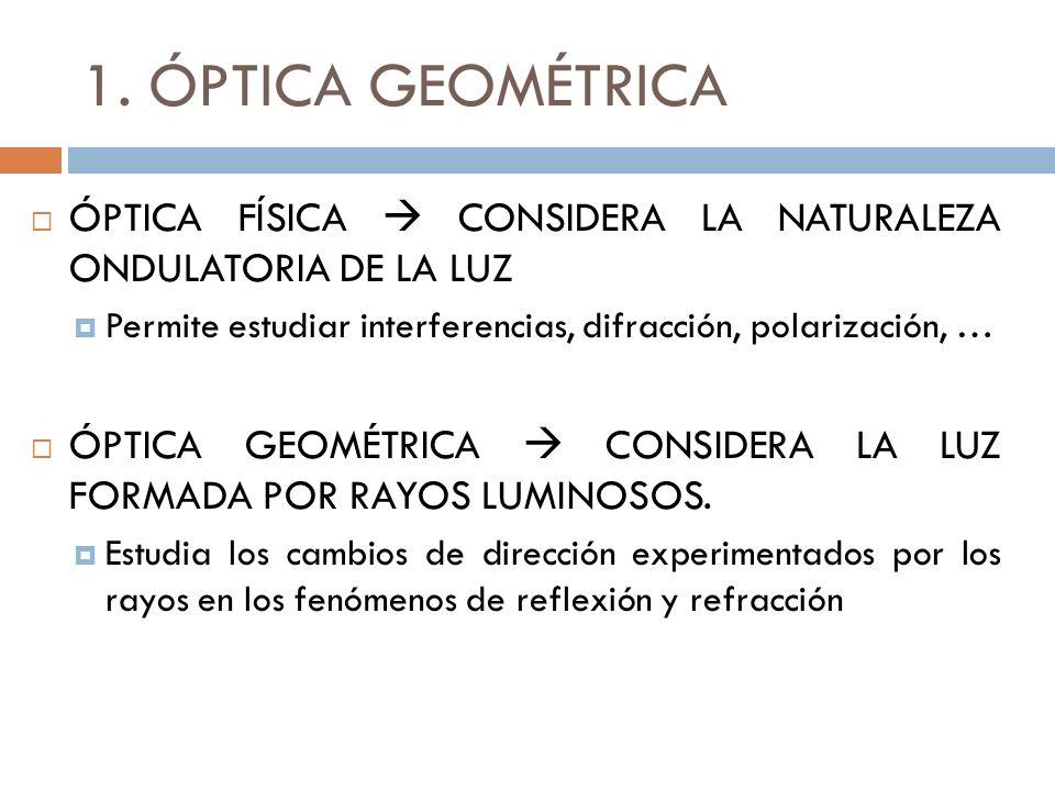 1. ÓPTICA GEOMÉTRICA ÓPTICA FÍSICA  CONSIDERA LA NATURALEZA ONDULATORIA DE LA LUZ. Permite estudiar interferencias, difracción, polarización, …