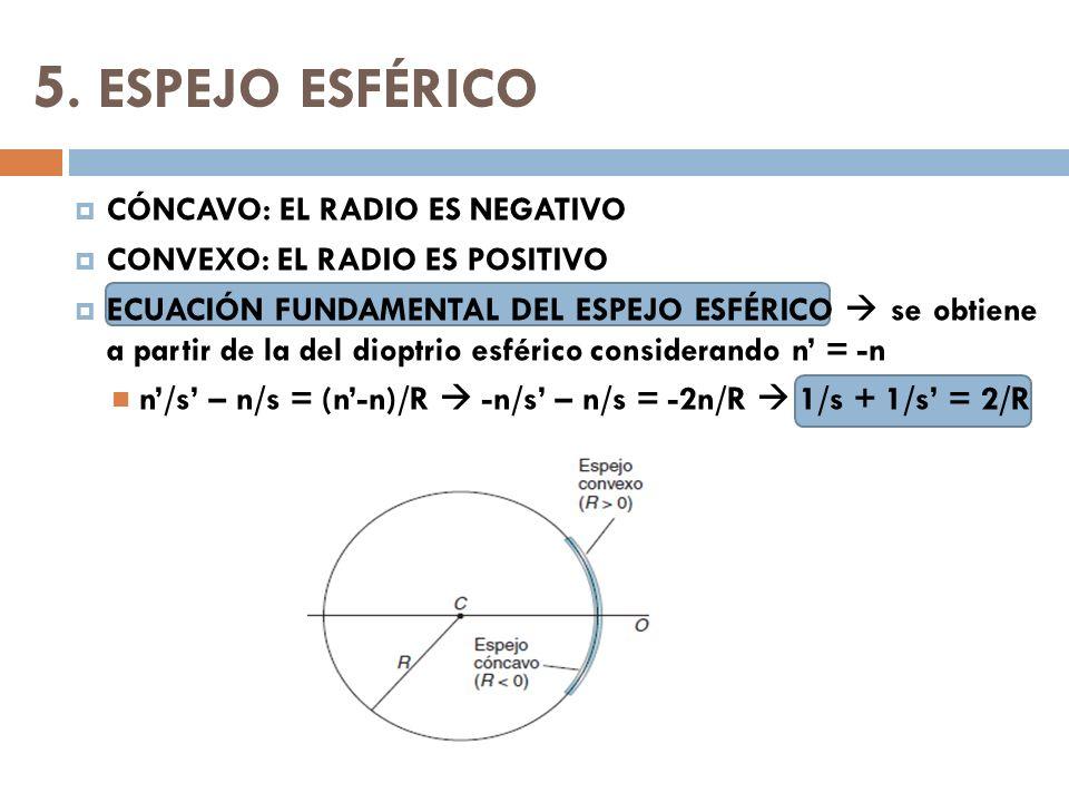 5. ESPEJO ESFÉRICO CÓNCAVO: EL RADIO ES NEGATIVO