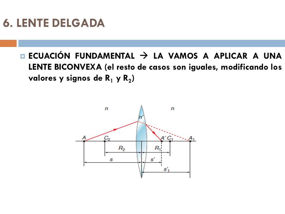 6. LENTE DELGADA