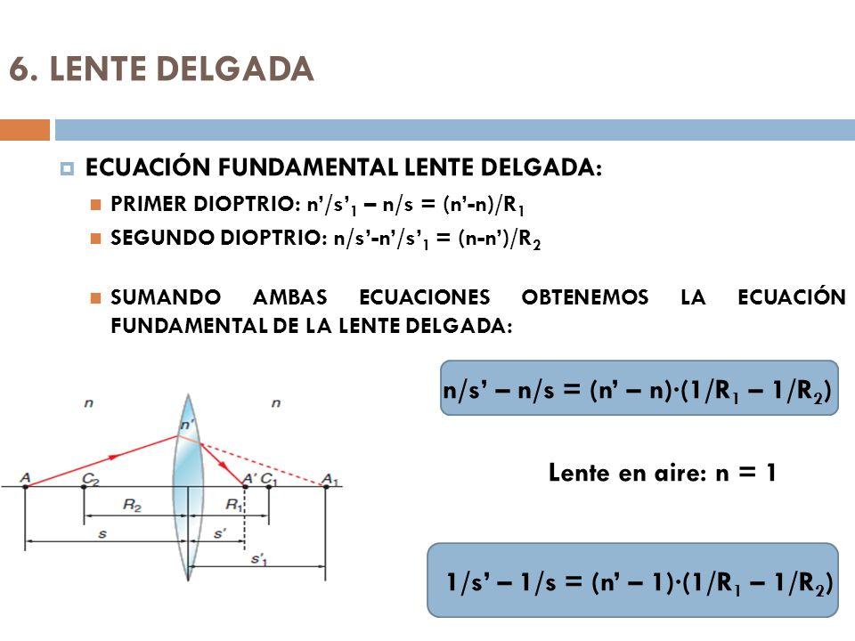 6. LENTE DELGADA n/s' – n/s = (n' – n)·(1/R1 – 1/R2)