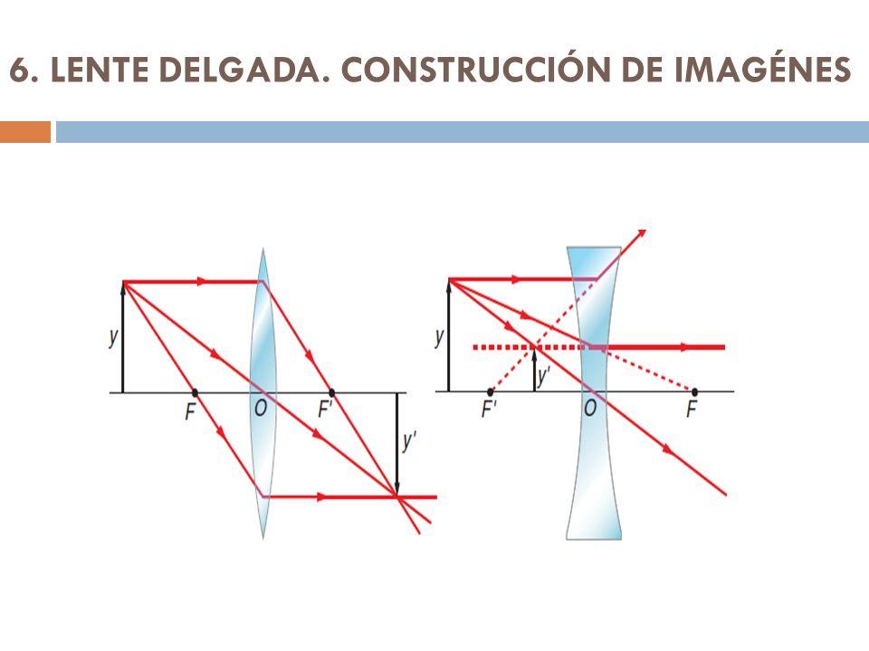 6. LENTE DELGADA. CONSTRUCCIÓN DE IMAGÉNES