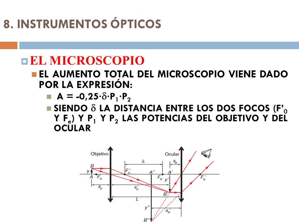 8. INSTRUMENTOS ÓPTICOS EL MICROSCOPIO