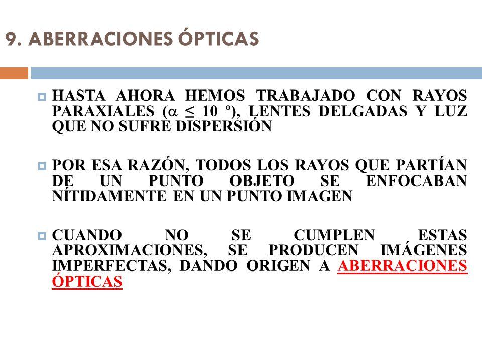 9. ABERRACIONES ÓPTICASHASTA AHORA HEMOS TRABAJADO CON RAYOS PARAXIALES (a ≤ 10 º), LENTES DELGADAS Y LUZ QUE NO SUFRE DISPERSIÓN.