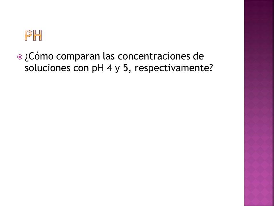 PH ¿Cómo comparan las concentraciones de soluciones con pH 4 y 5, respectivamente