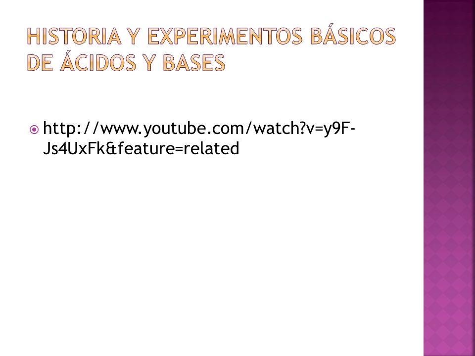 HISTORIA Y EXPERIMENTOS BÁSICOS DE ÁCIDOS Y BASES