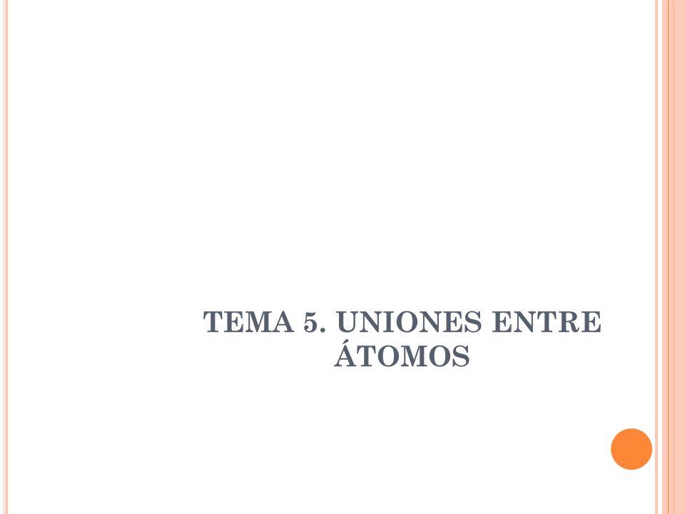 TEMA 5. UNIONES ENTRE ÁTOMOS