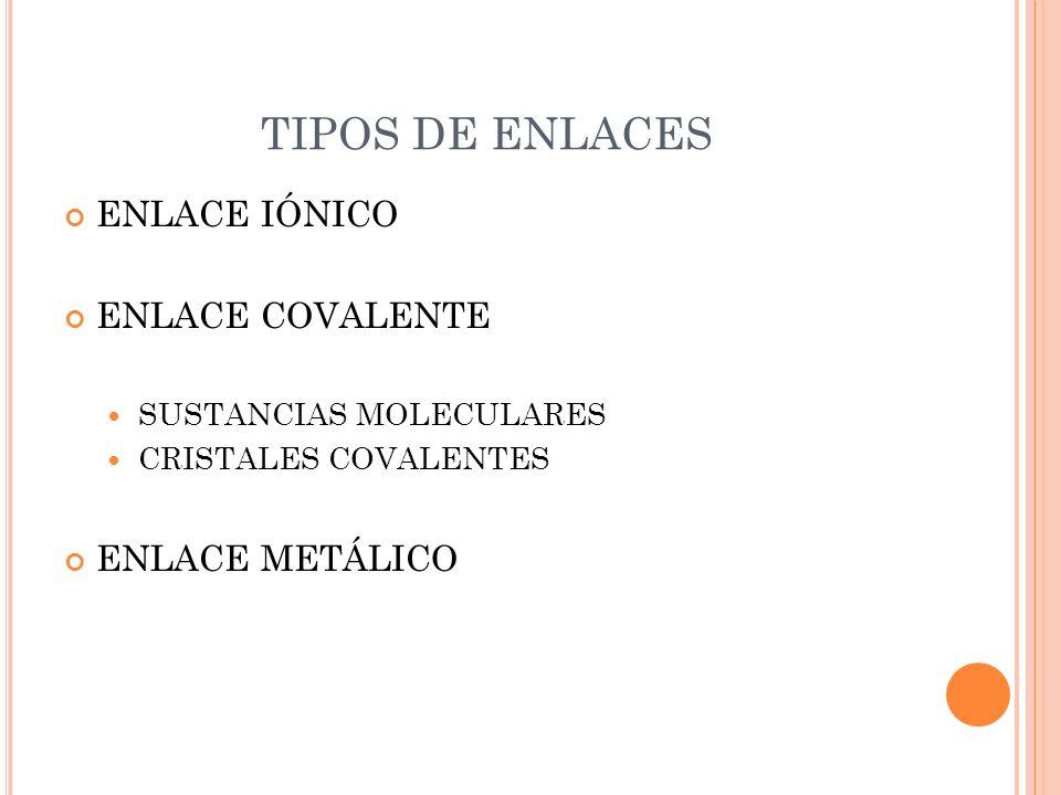 TIPOS DE ENLACES ENLACE IÓNICO ENLACE COVALENTE ENLACE METÁLICO