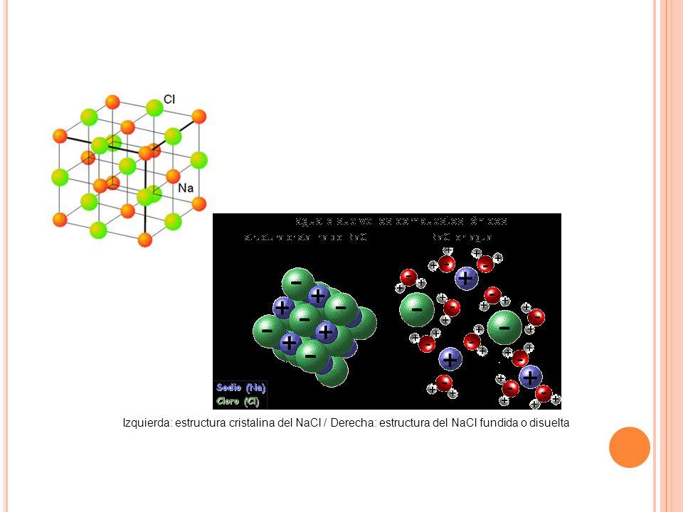 Izquierda: estructura cristalina del NaCl / Derecha: estructura del NaCl fundida o disuelta