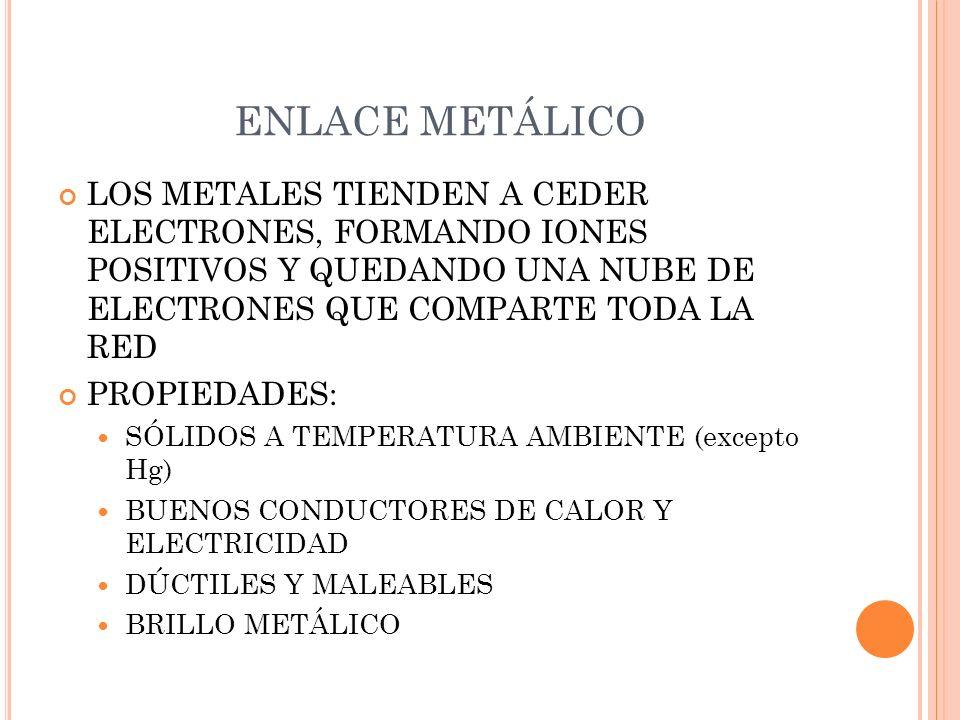 ENLACE METÁLICO LOS METALES TIENDEN A CEDER ELECTRONES, FORMANDO IONES POSITIVOS Y QUEDANDO UNA NUBE DE ELECTRONES QUE COMPARTE TODA LA RED.