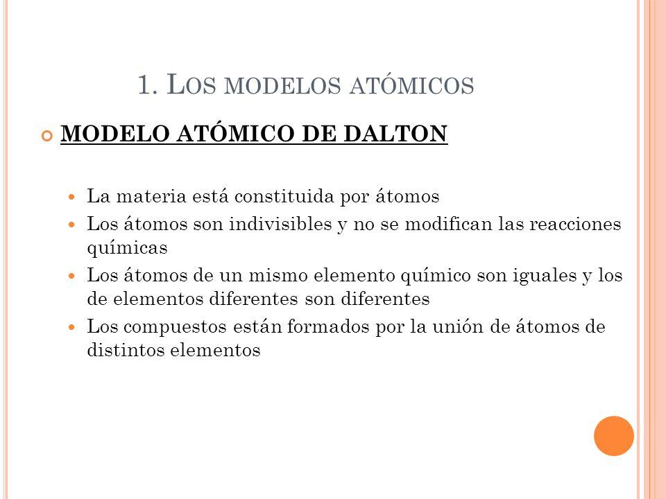1. Los modelos atómicos MODELO ATÓMICO DE DALTON