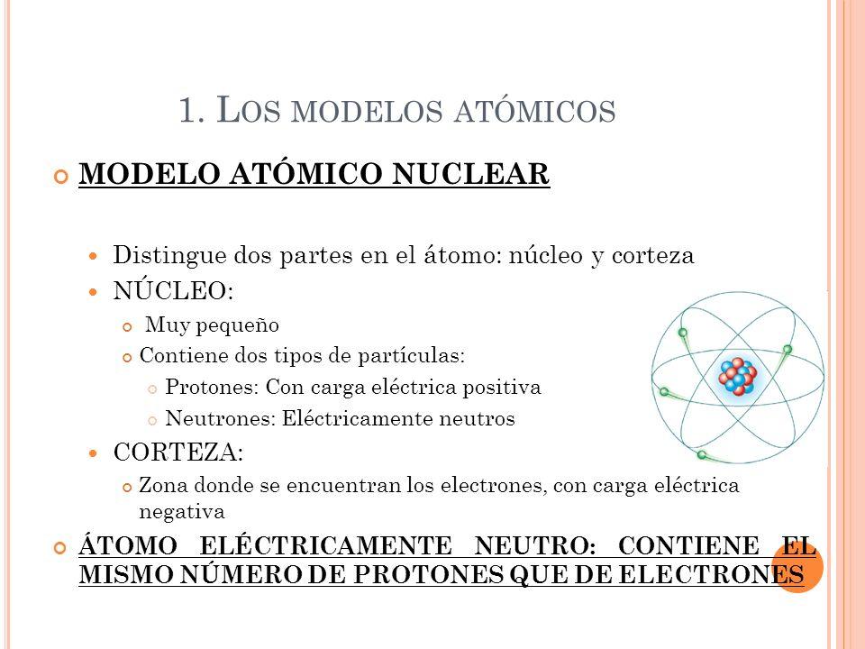 1. Los modelos atómicos MODELO ATÓMICO NUCLEAR